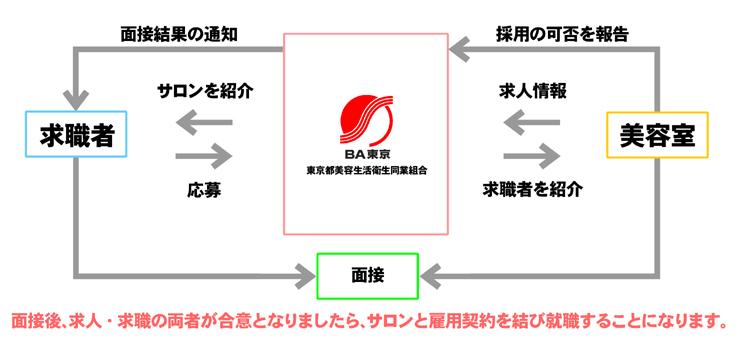 job_tokyo_depiction